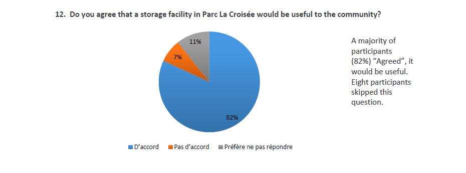 PublicSpace-Survey-Q12-EN