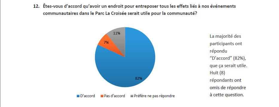 PublicSpace-Survey-Q12-FR